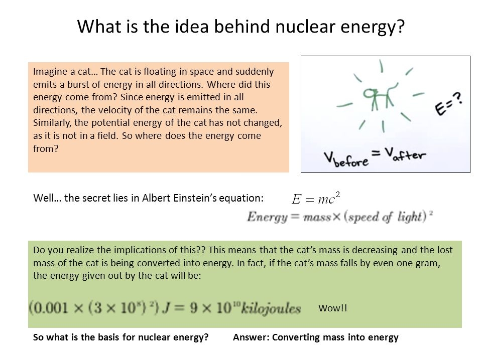 What is the idea behind nuclear energy