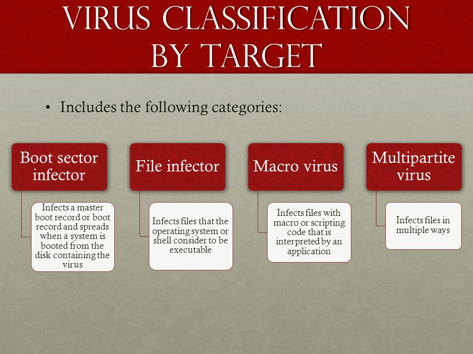 Virus Classification by target