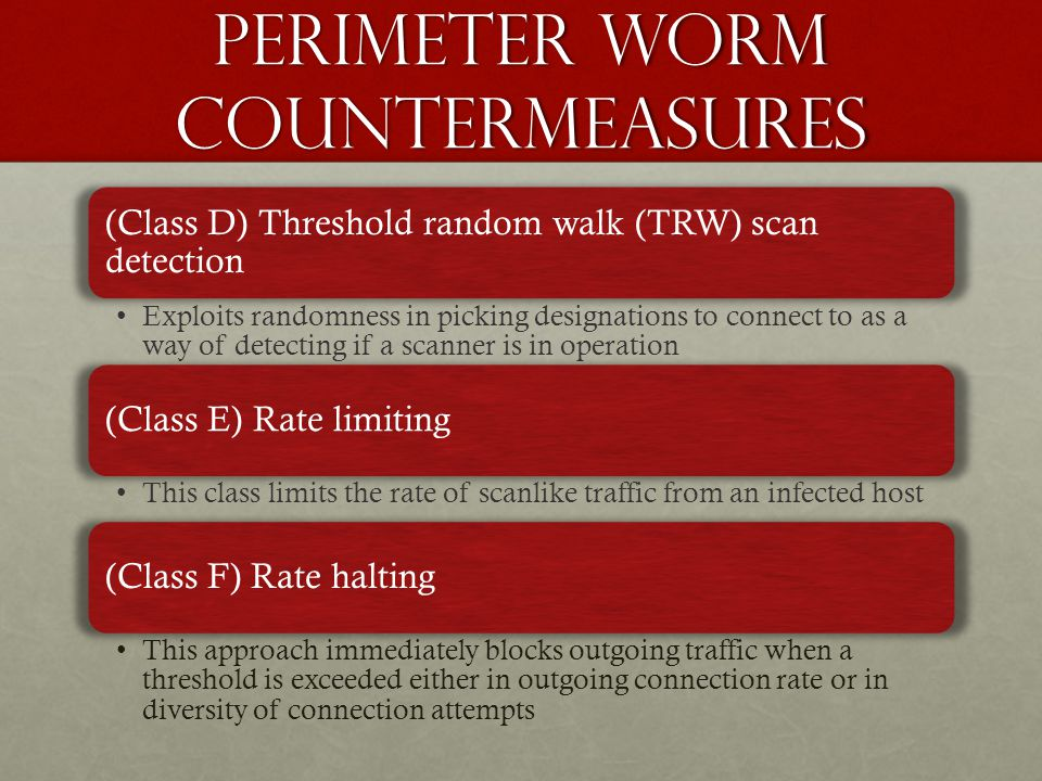 Perimeter worm countermeasures