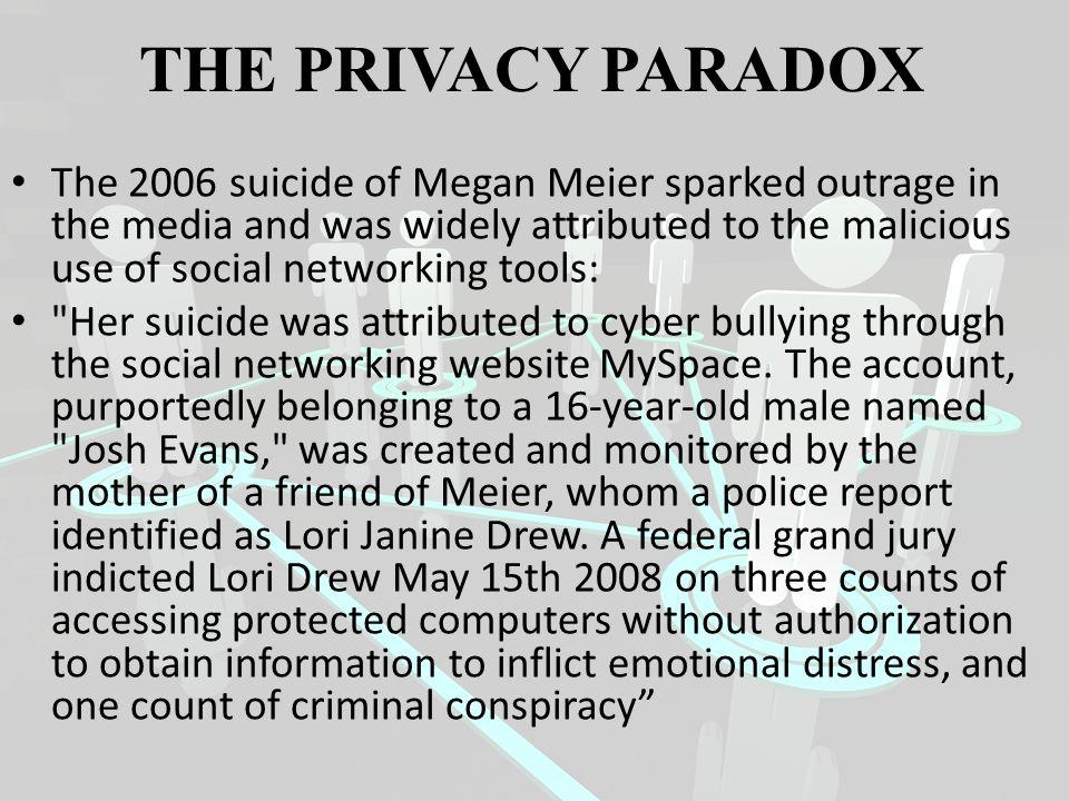 THE PRIVACY PARADOX