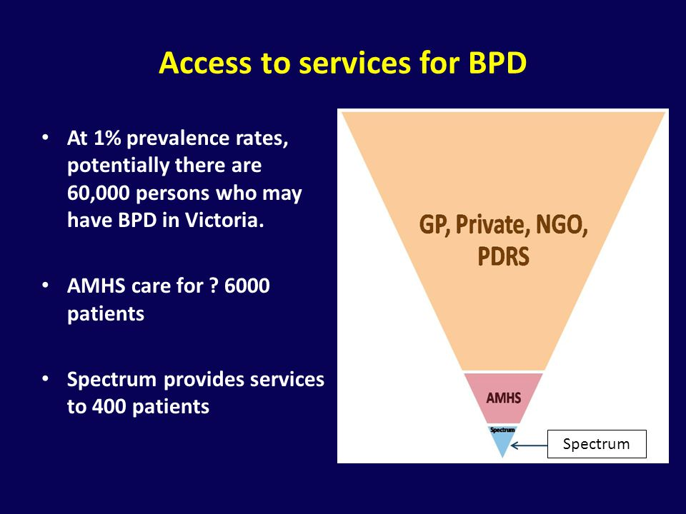 Access to services for BPD