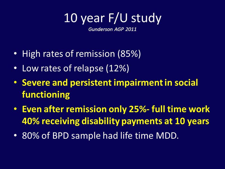 10 year F/U study Gunderson AGP 2011