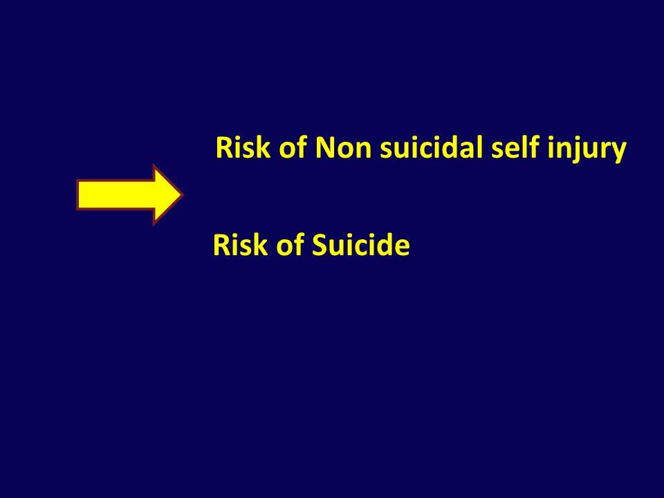 Risk of Non suicidal self injury
