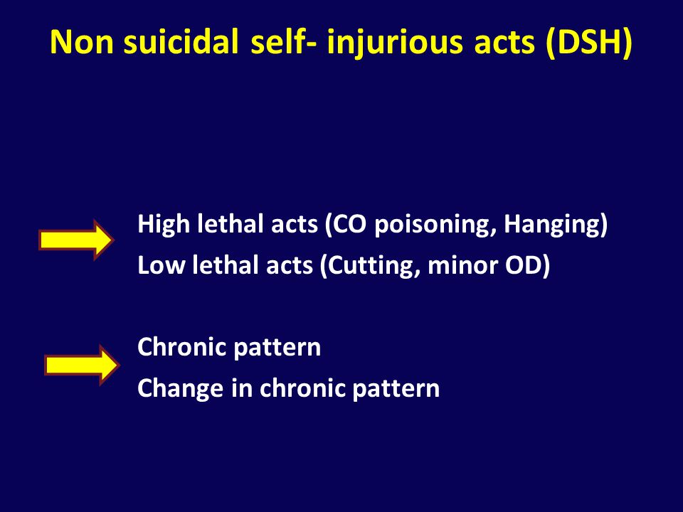 Non suicidal self- injurious acts (DSH)