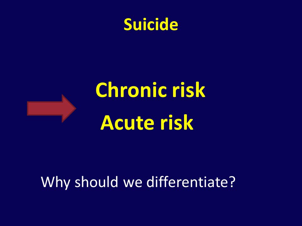 Suicide Chronic risk Acute risk Why should we differentiate