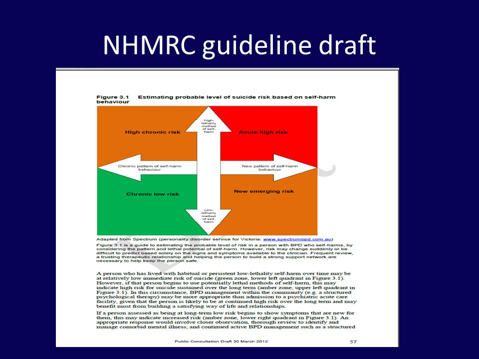 NHMRC guideline draft