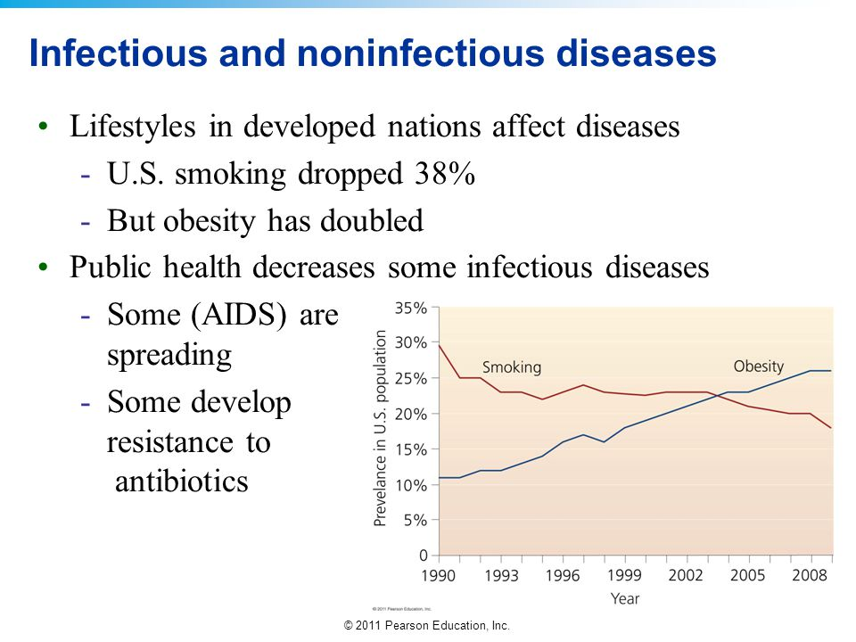 Infectious and noninfectious diseases