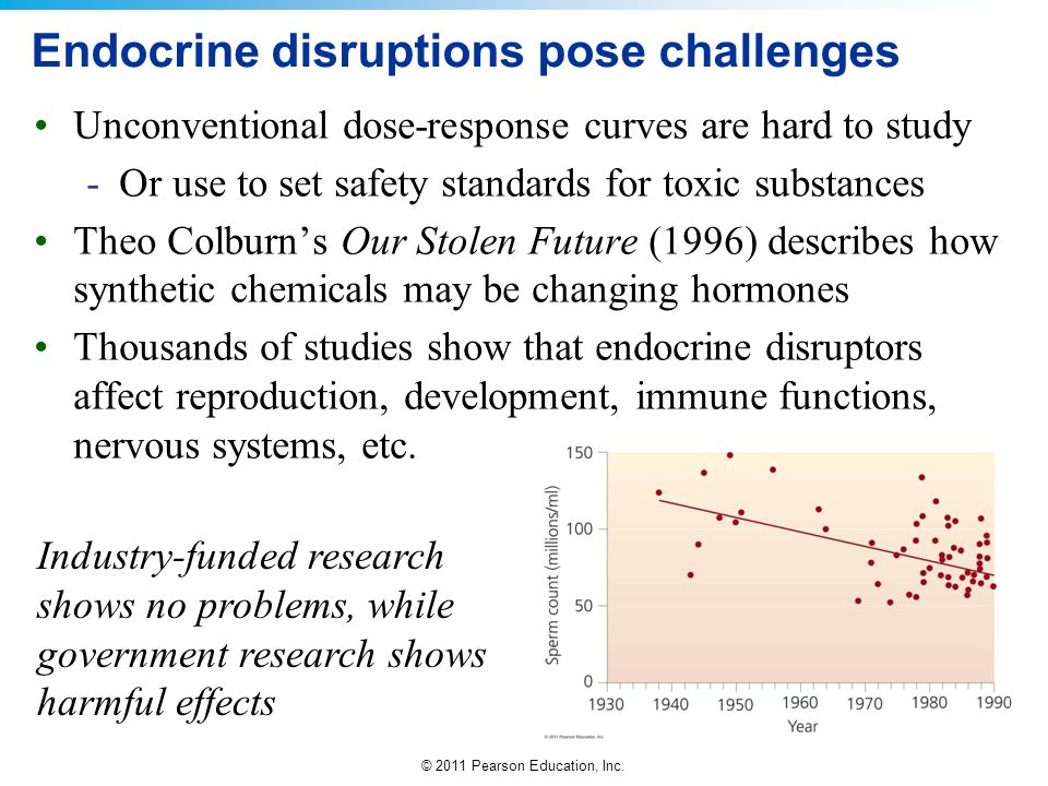 Endocrine disruptions pose challenges
