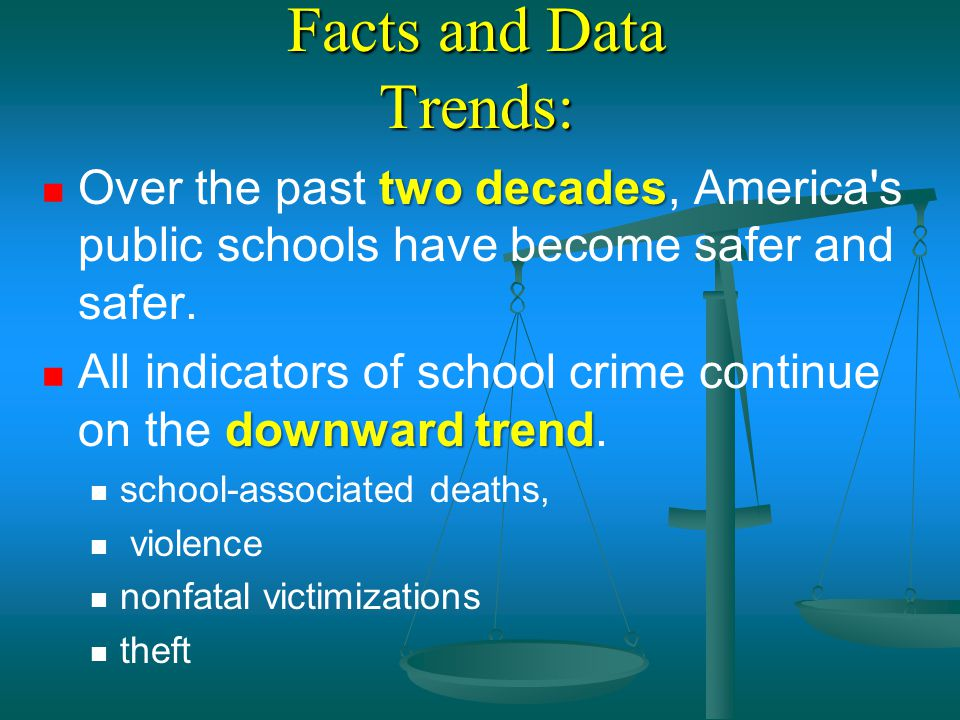 Facts and Data Trends: Over the past two decades, America s public schools have become safer and safer.
