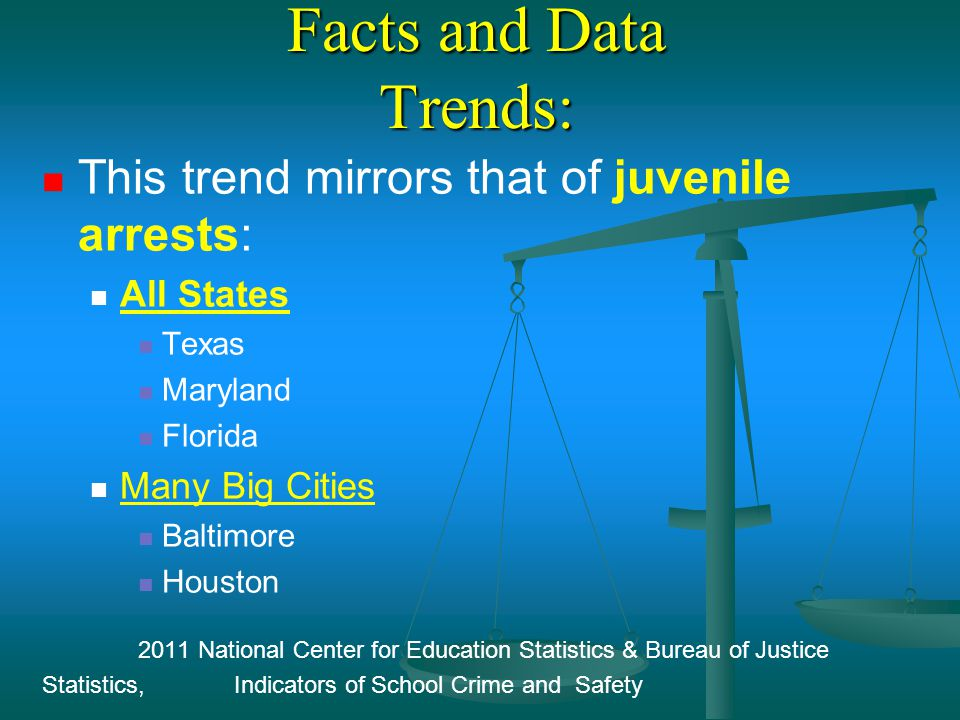 Facts and Data Trends: This trend mirrors that of juvenile arrests: