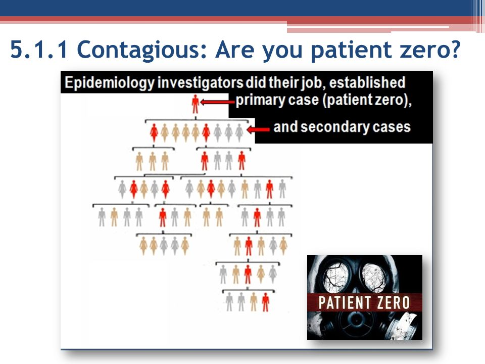 5.1.1 Contagious: Are you patient zero