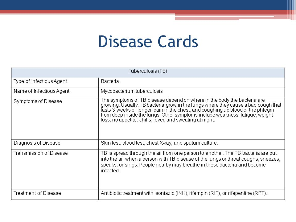 Disease Cards Tuberculosis (TB) Type of Infectious Agent Bacteria