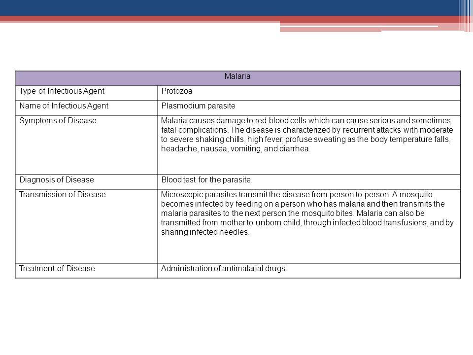 Malaria Type of Infectious Agent. Protozoa. Name of Infectious Agent. Plasmodium parasite. Symptoms of Disease.
