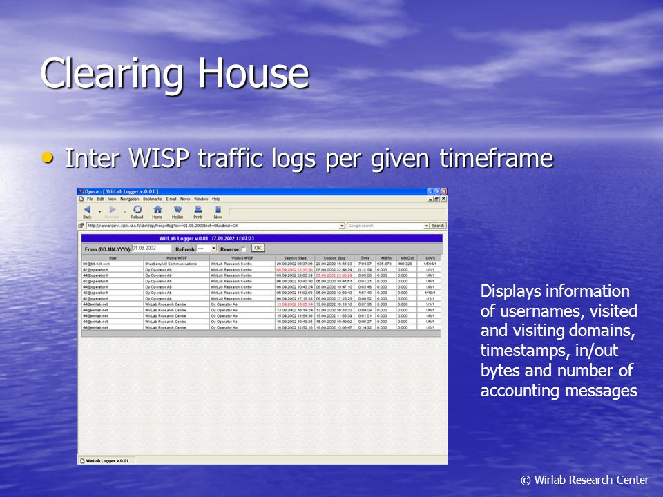 Clearing House Inter WISP traffic logs per given timeframe