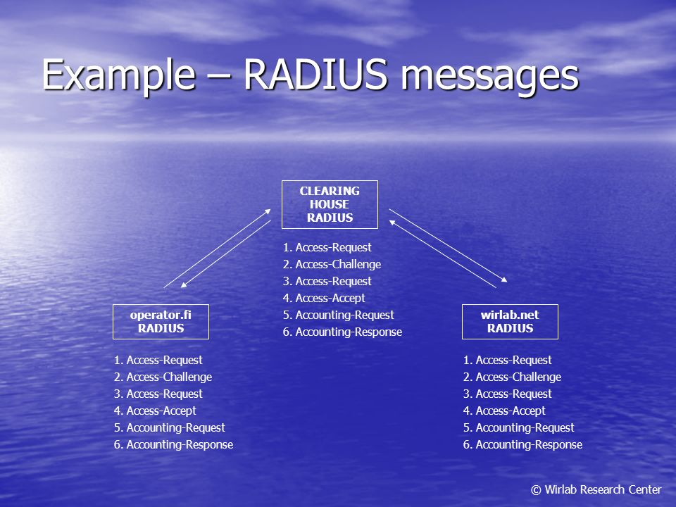 Example – RADIUS messages