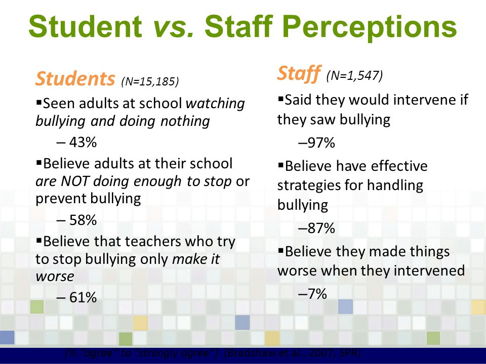Student vs. Staff Perceptions