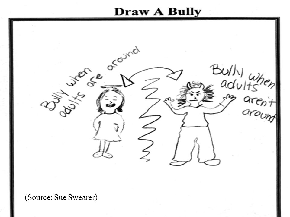 Stereotypes of Youth Who Bully
