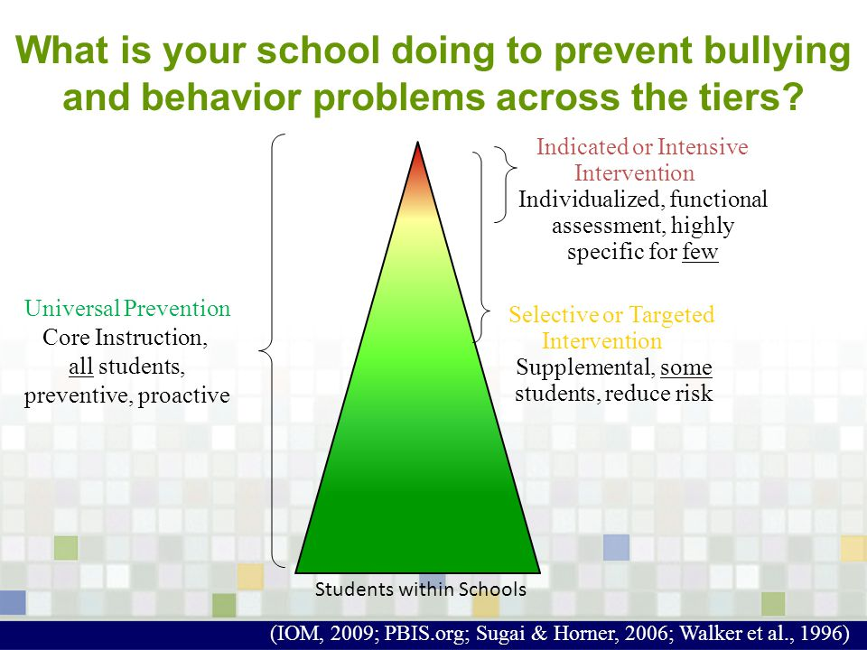 What is your school doing to prevent bullying and behavior problems across the tiers