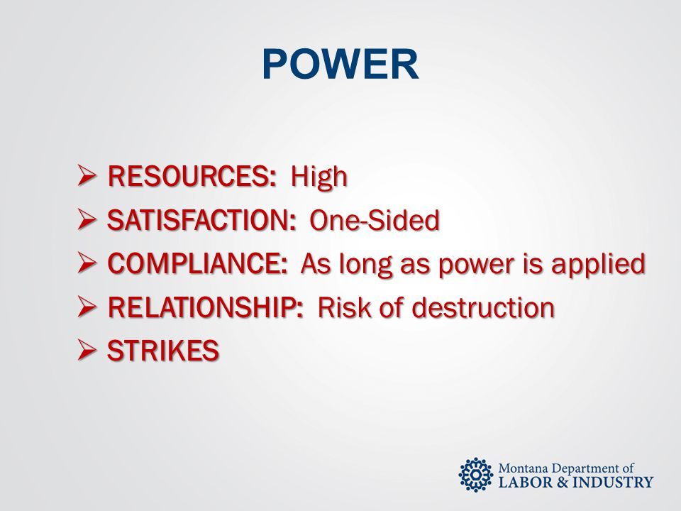 POWER RESOURCES: High SATISFACTION: One-Sided