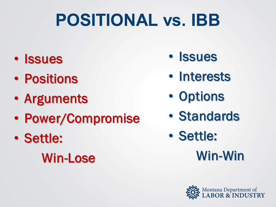 POSITIONAL vs. IBB Issues Issues Interests Positions Options Arguments