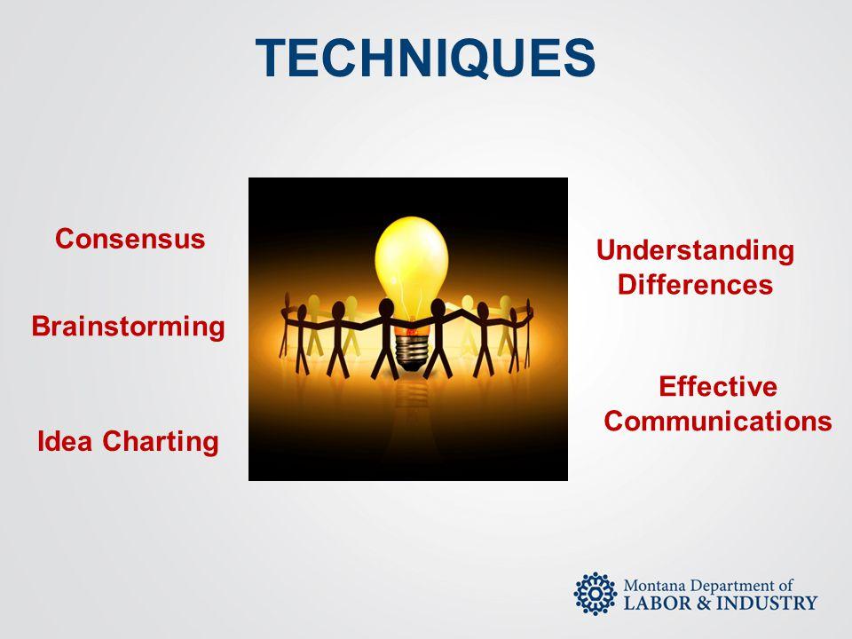 TECHNIQUES Consensus Understanding Differences Brainstorming Effective