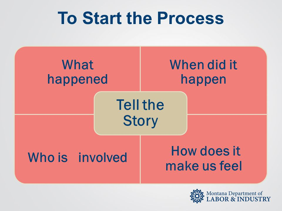 To Start the Process How does it make us feel Tell the Story