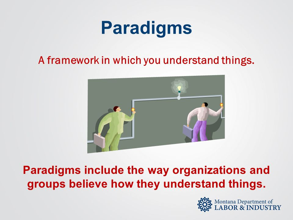 A framework in which you understand things.