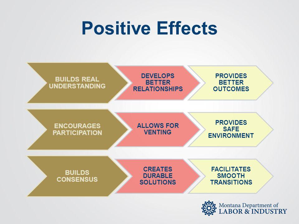 Positive Effects BUILDS REAL UNDERSTANDING