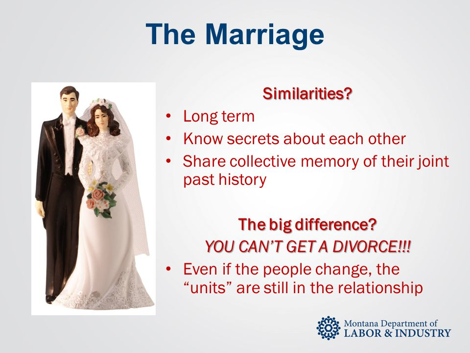 The Marriage Similarities Long term Know secrets about each other