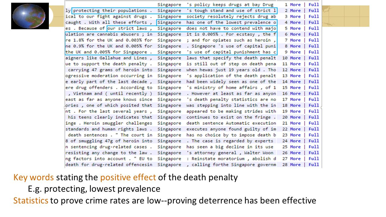 Key words stating the positive effect of the death penalty