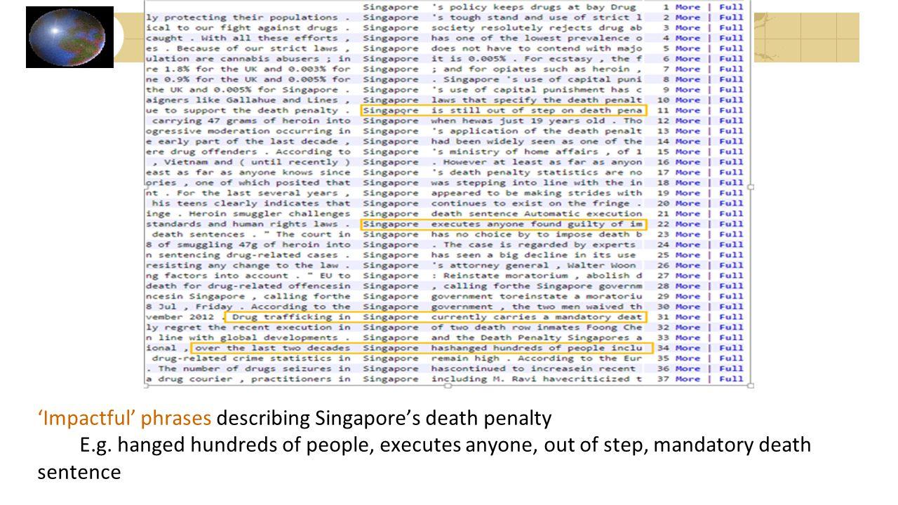 'Impactful' phrases describing Singapore's death penalty