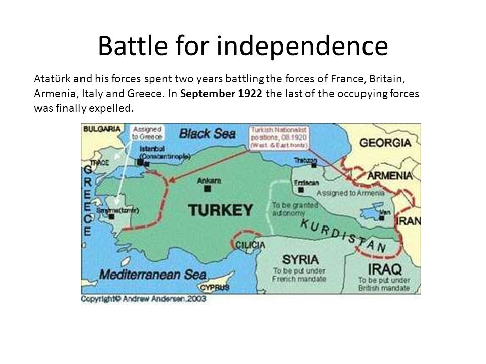 Battle for independence