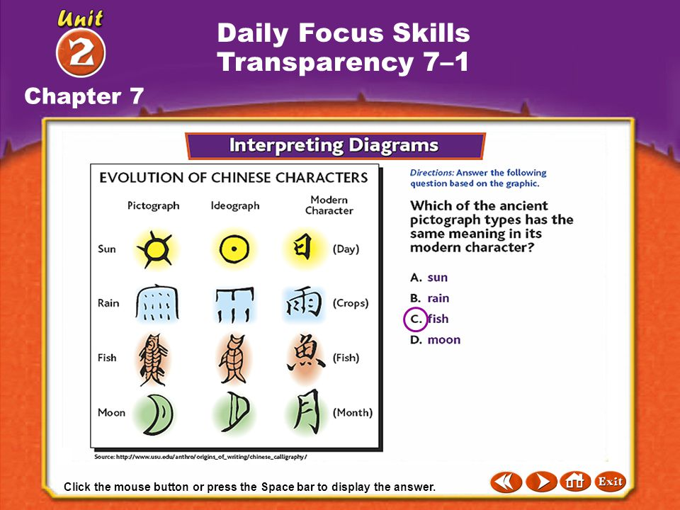 Daily Focus Skills Transparency 7–1