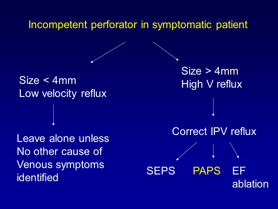 Incompetent perforator in symptomatic patient