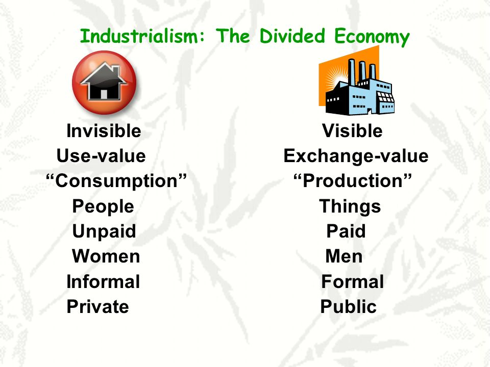Industrialism: The Divided Economy