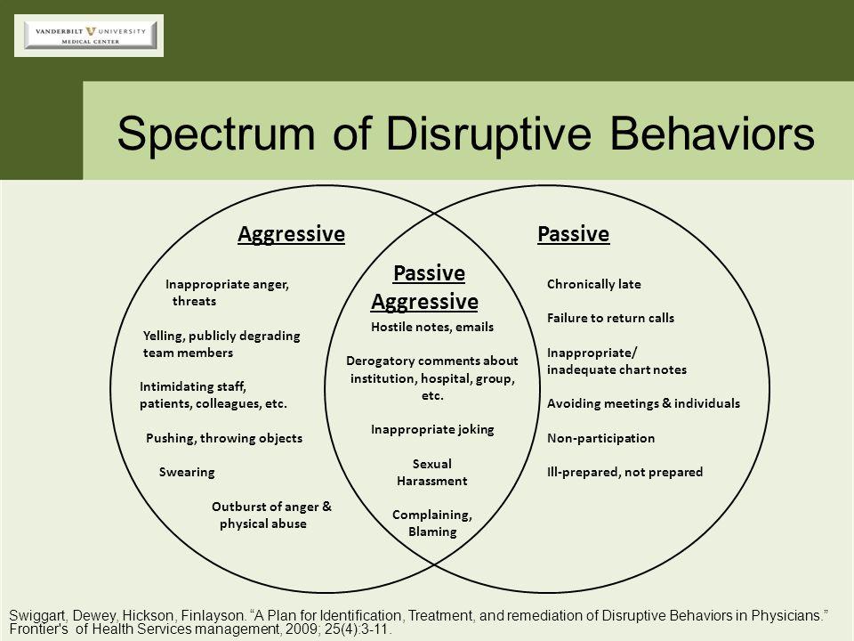Spectrum of Disruptive Behaviors