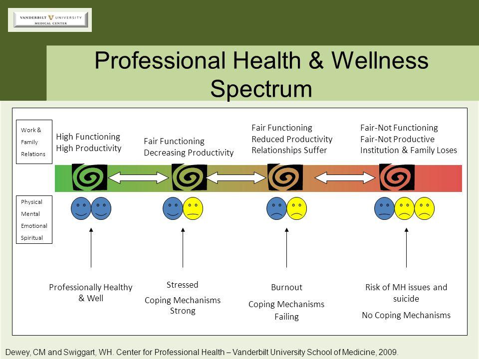 Professional Health & Wellness Spectrum