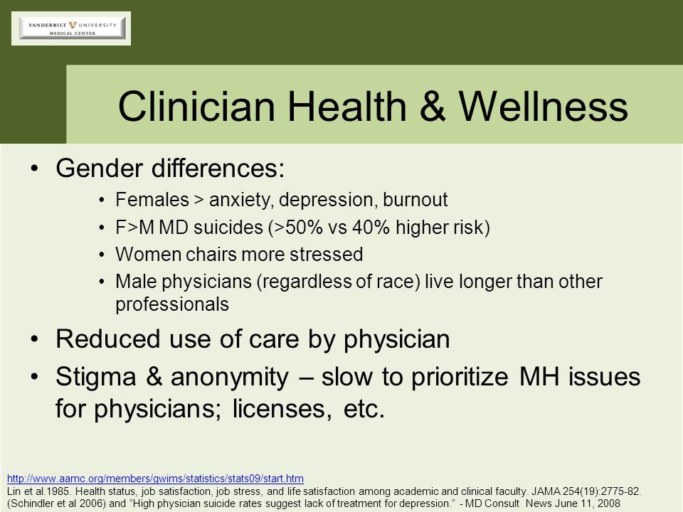 Clinician Health & Wellness