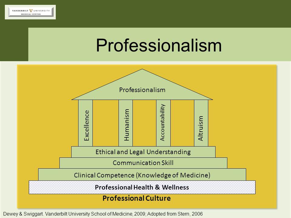 Professional Health & Wellness