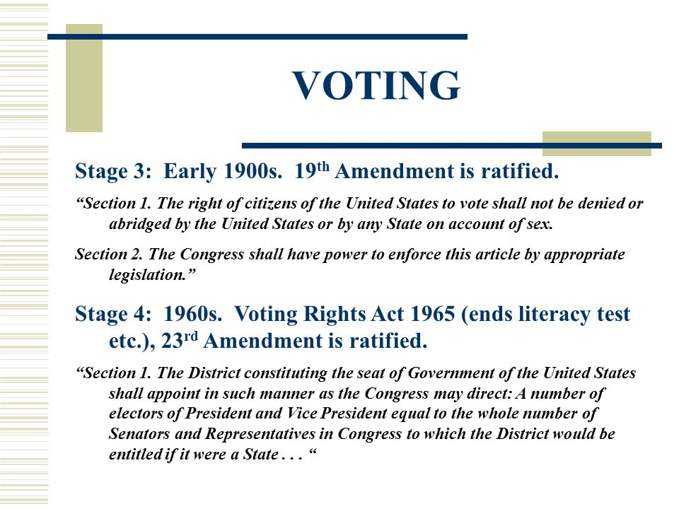 VOTING Stage 3: Early 1900s. 19th Amendment is ratified.