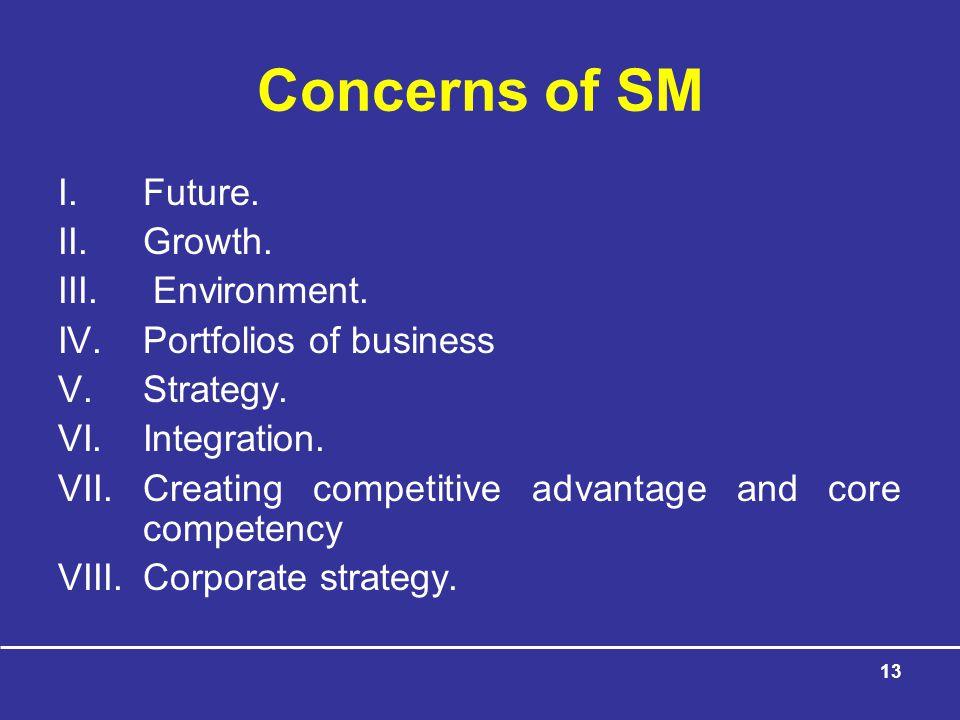 Concerns of SM Future. Growth. Environment. Portfolios of business