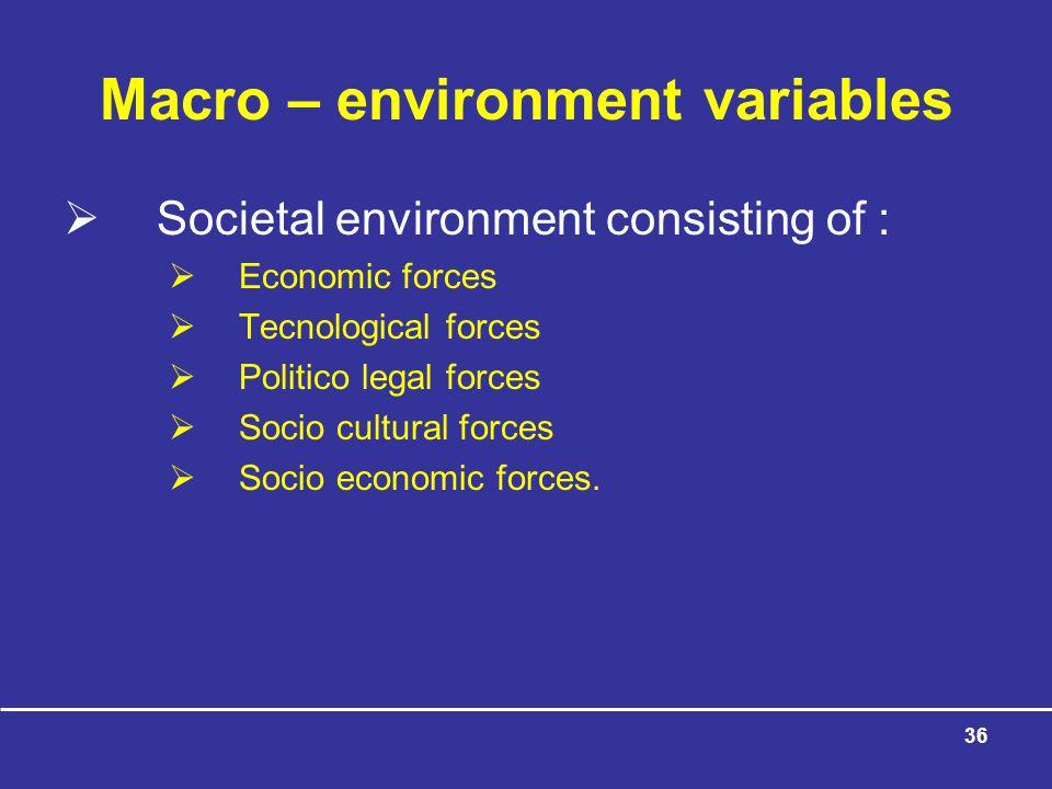 Macro – environment variables