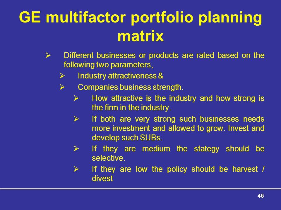 GE multifactor portfolio planning matrix