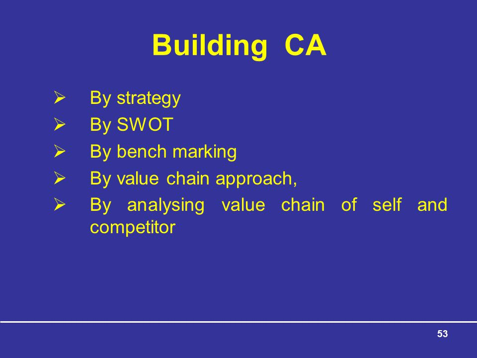 Building CA By strategy By SWOT By bench marking