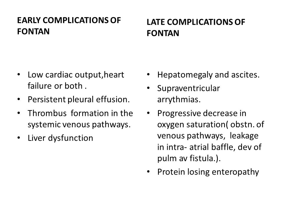 LATE COMPLICATIONS OF FONTAN