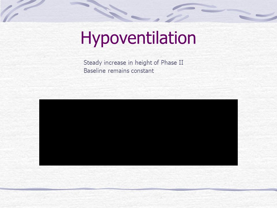 Hypoventilation Steady increase in height of Phase II