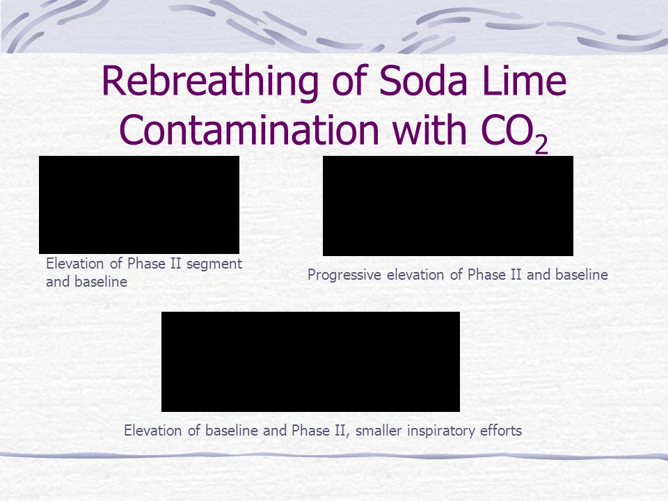 Rebreathing of Soda Lime Contamination with CO2