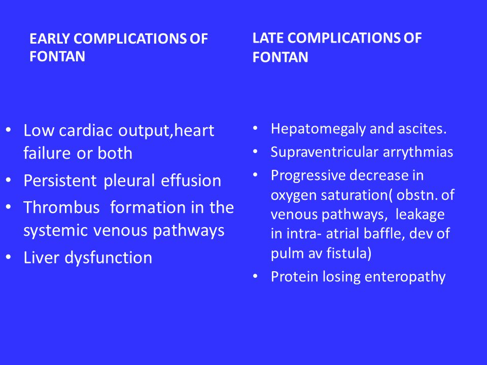 Low cardiac output,heart failure or both Persistent pleural effusion