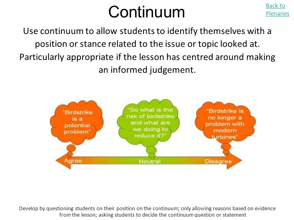 Continuum Back to Plenaries. Use continuum to allow students to identify themselves with a.
