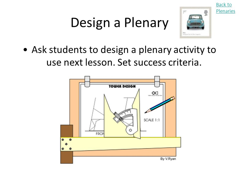 Back to Plenaries Design a Plenary. Ask students to design a plenary activity to use next lesson.